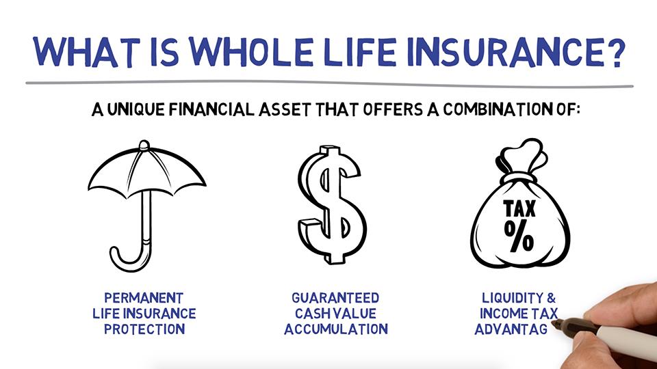 Enhance Financial Security | Granville Group